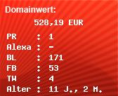 Domainbewertung - Domain www.diamondcharismawellnessworld.com bei domainwert1.de