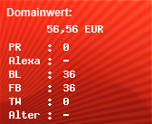 Domainbewertung - Domain www.branchenportal-der-innovationen.de bei domainwert1.de