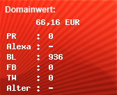 Domainbewertung - Domain saobiencamranh.net bei domainwert1.de