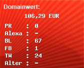 Domainbewertung - Domain www.1eurowort.de bei domainwert1.de